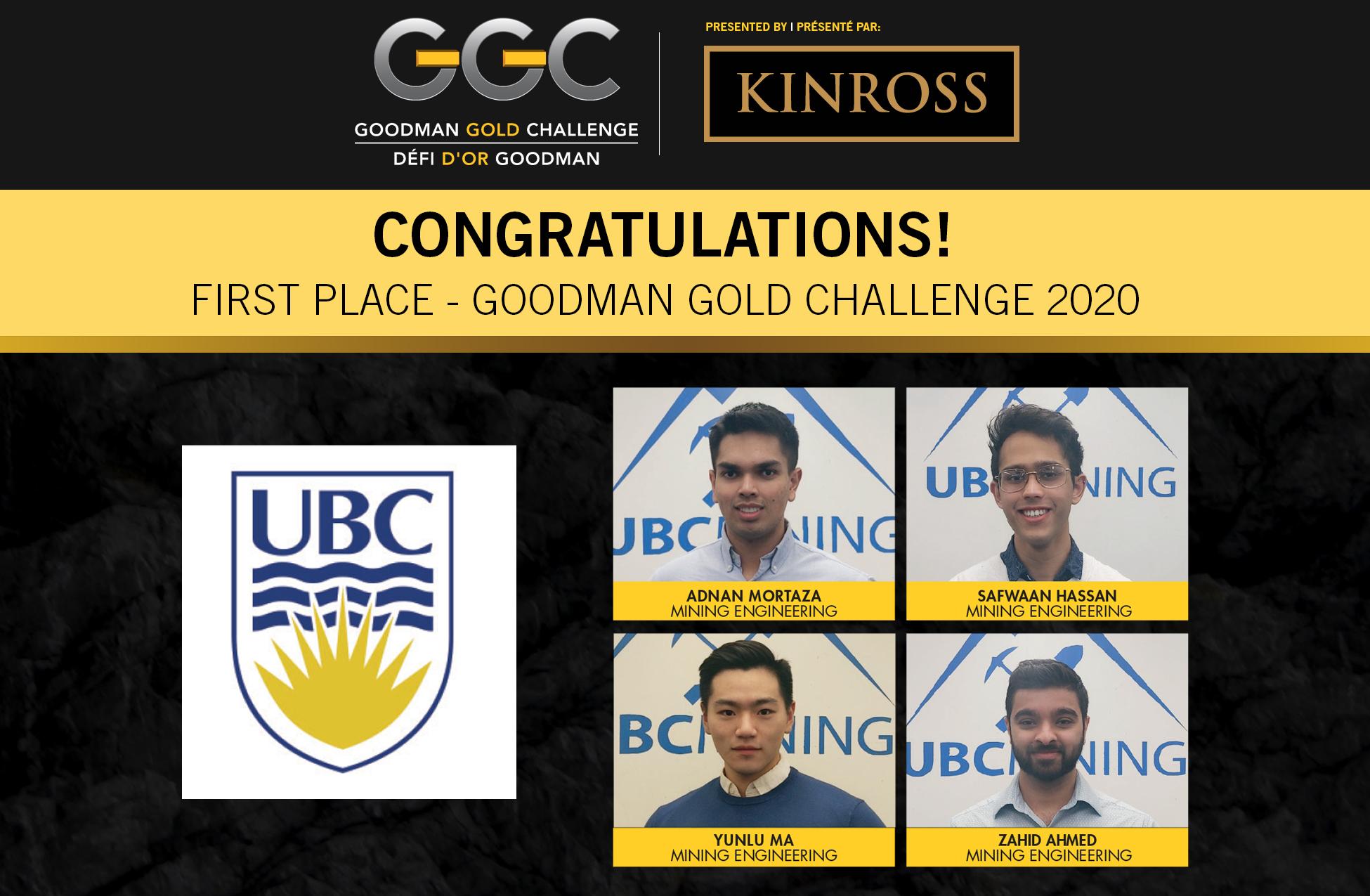 GGC2020_Winners